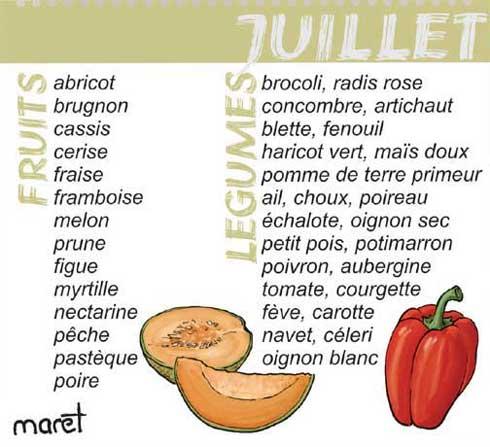 calendrier fruits legumes bio saison